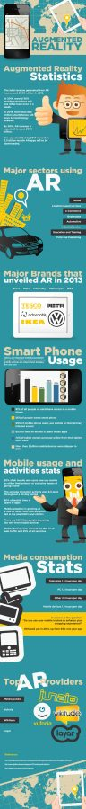 augmented-reality-infographic